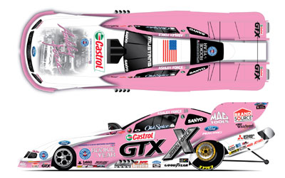 Car Title At The Mac Tools U.S. Nationals, The Worldu0027s Oldest, Largest, And  Most Prestigious Drag Racing Event, Definitely Is Pretty In Pink.